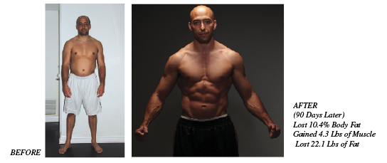 Before & After – Afterburn Fitness